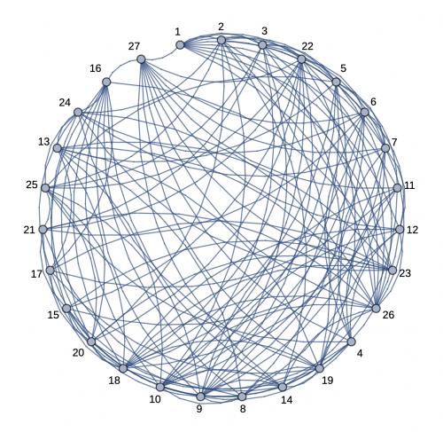 sample small-world network visualization